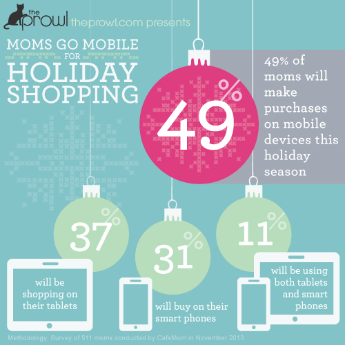 Infographic - Moms Go Mobile For Holiday Shopping